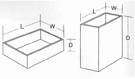 How To Measure and Calculate Packaging Box Dimensions Accurately?